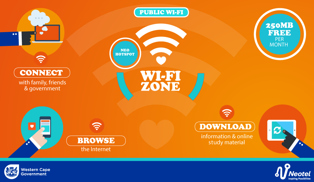 WIFI FOR CAPETOWN